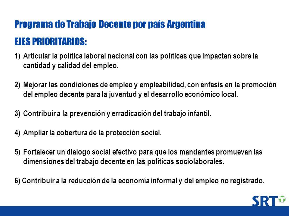 Programa de Trabajo Decente por país Argentina EJES PRIORITARIOS: 1) Articular la política laboral nacional con las políticas que impactan sobre la ca