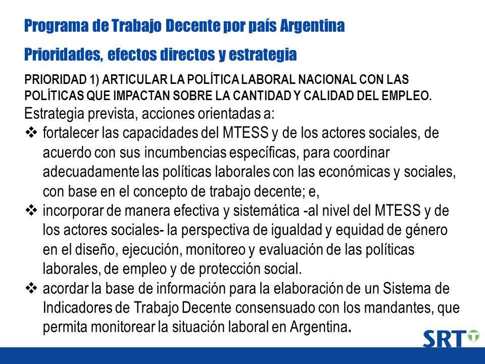 Programa de Trabajo Decente por país Argentina Prioridades, efectos directos y estrategia PRIORIDAD 1) ARTICULAR LA POLÍTICA LABORAL NACIONAL CON LAS