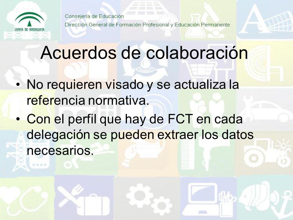 Acuerdos de colaboración No requieren visado y se actualiza la referencia normativa. Con el perfil que hay de FCT en cada delegación se pueden extraer