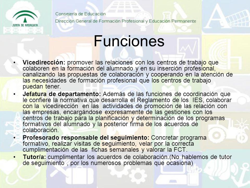 Funciones Vicedirección: promover las relaciones con los centros de trabajo que colaboren en la formación del alumnado y en su inserción profesional,