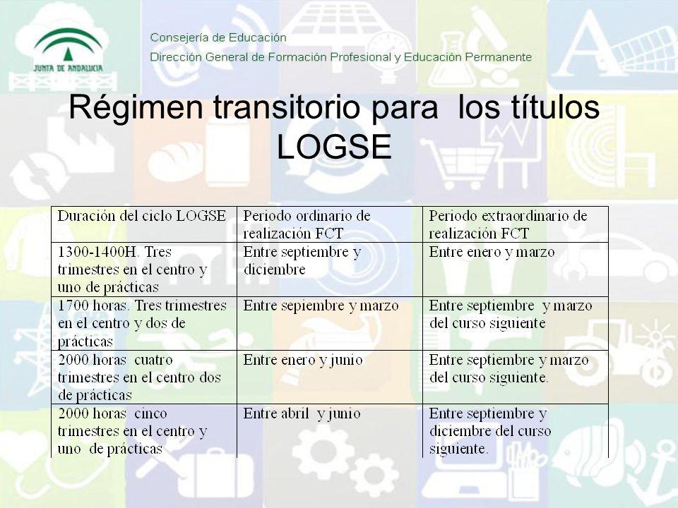 Régimen transitorio para los títulos LOGSE