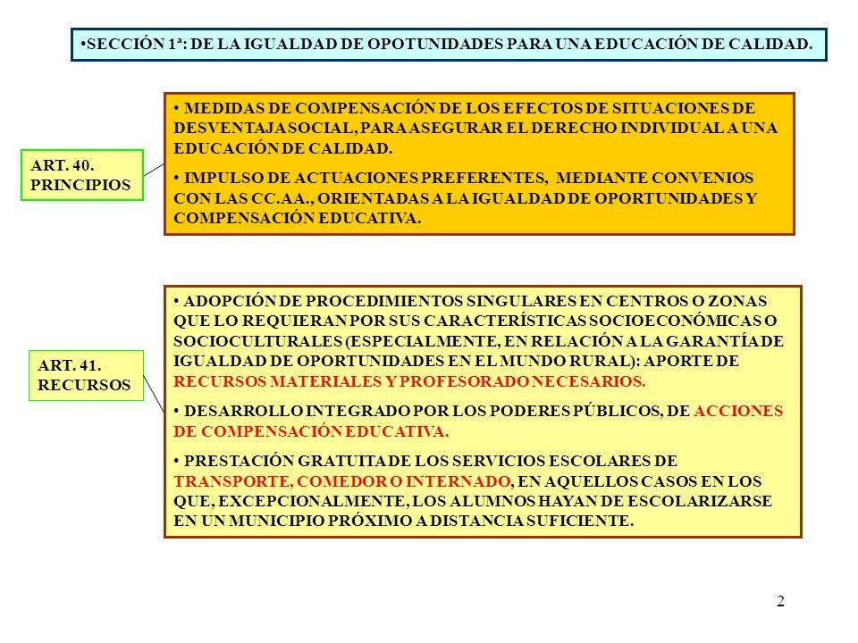 2 SECCIÓN 1ª: DE LA IGUALDAD DE OPOTUNIDADES PARA UNA EDUCACIÓN DE CALIDAD. ART. 40. PRINCIPIOS MEDIDAS DE COMPENSACIÓN DE LOS EFECTOS DE SITUACIONES