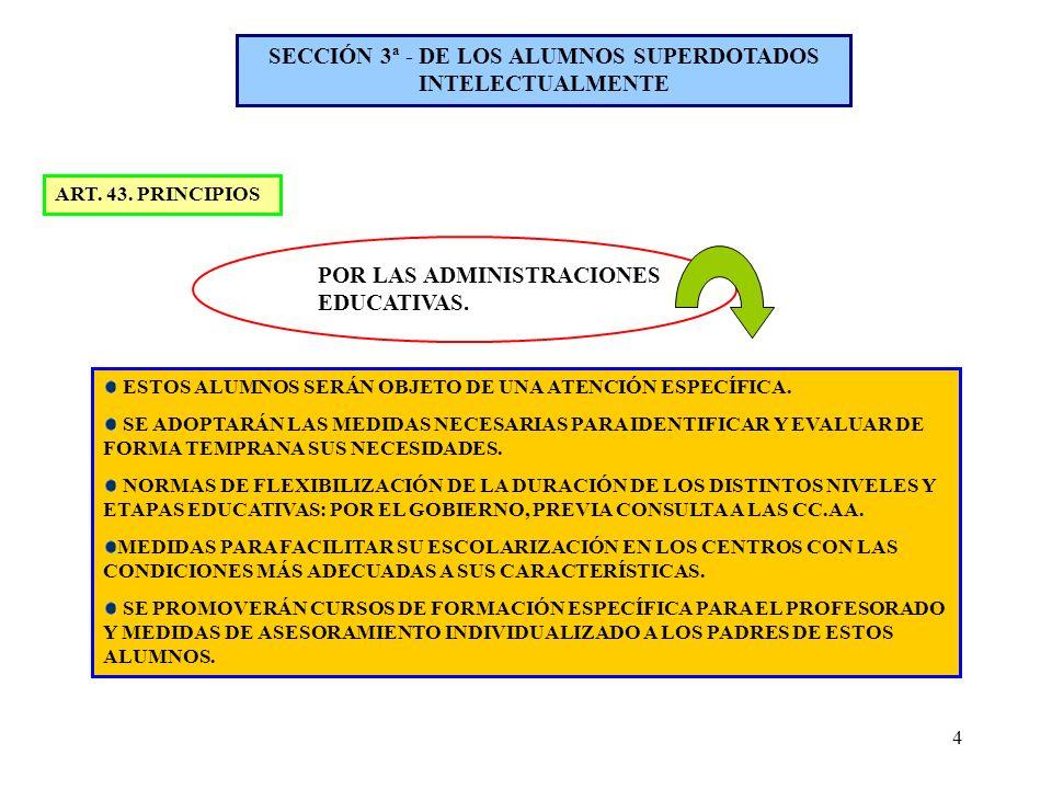 4 SECCIÓN 3ª - DE LOS ALUMNOS SUPERDOTADOS INTELECTUALMENTE ART. 43. PRINCIPIOS ESTOS ALUMNOS SERÁN OBJETO DE UNA ATENCIÓN ESPECÍFICA. SE ADOPTARÁN LA