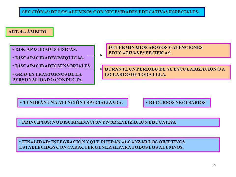 5 SECCIÓN 4ª: DE LOS ALUMNOS CON NECESIDADES EDUCATIVAS ESPECIALES. ART. 44. ÁMBITO DISCAPACIDADES FÍSICAS. DISCAPACIDADES PSÍQUICAS. DISCAPACIDADES S