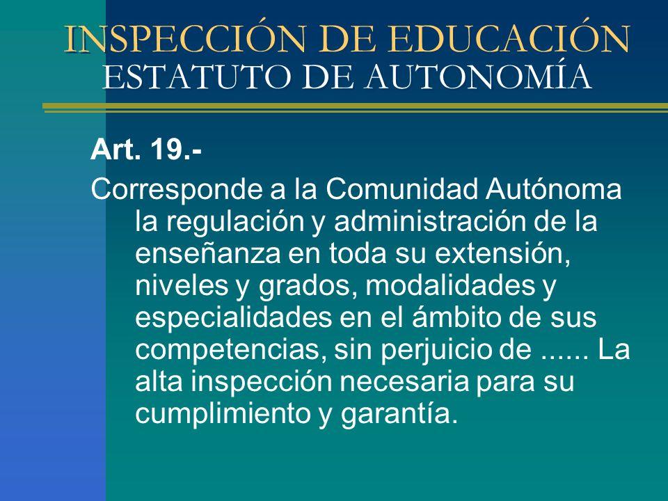 INSPECCIÓN DE EDUCACIÓN ESTATUTO DE AUTONOMÍA Art. 19.- Corresponde a la Comunidad Autónoma la regulación y administración de la enseñanza en toda su