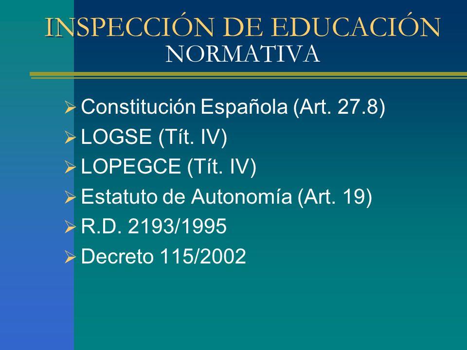 INSPECCIÓN DE EDUCACIÓN NORMATIVA Constitución Española (Art. 27.8) LOGSE (Tít. IV) LOPEGCE (Tít. IV) Estatuto de Autonomía (Art. 19) R.D. 2193/1995 D