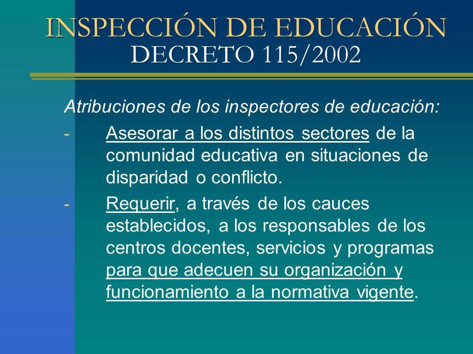 INSPECCIÓN DE EDUCACIÓN DECRETO 115/2002 Atribuciones de los inspectores de educación: - Asesorar a los distintos sectores de la comunidad educativa e