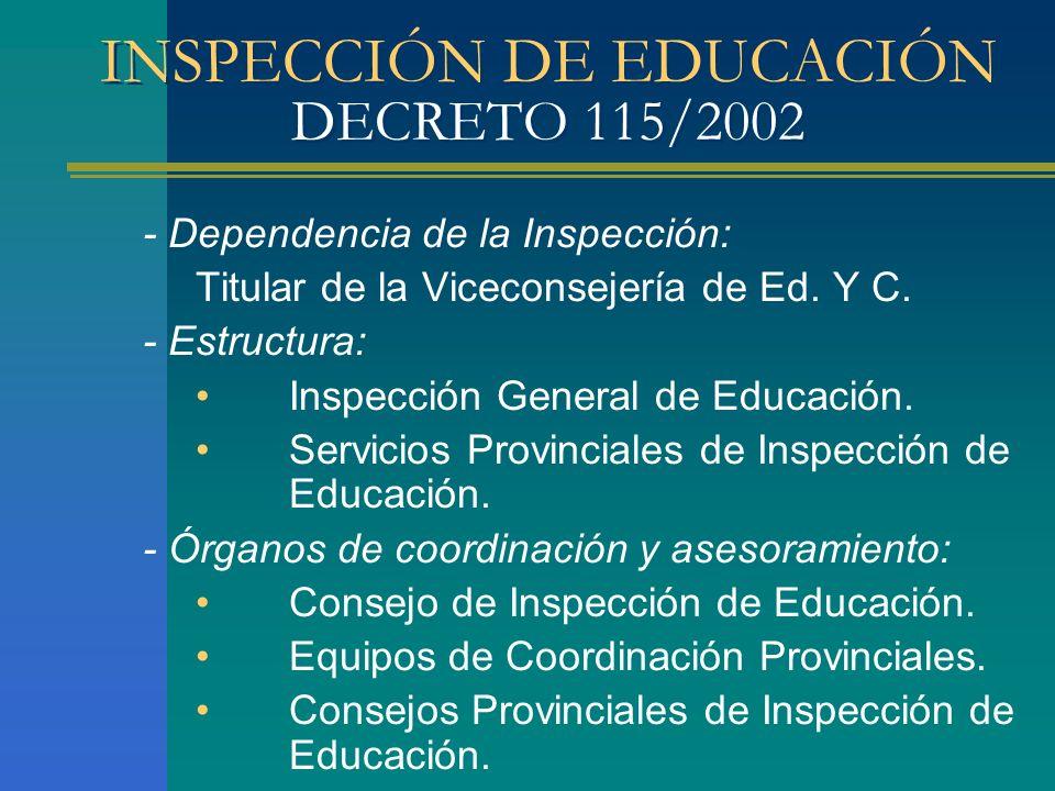 INSPECCIÓN DE EDUCACIÓN DECRETO 115/2002 - Dependencia de la Inspección: Titular de la Viceconsejería de Ed. Y C. - Estructura: Inspección General de