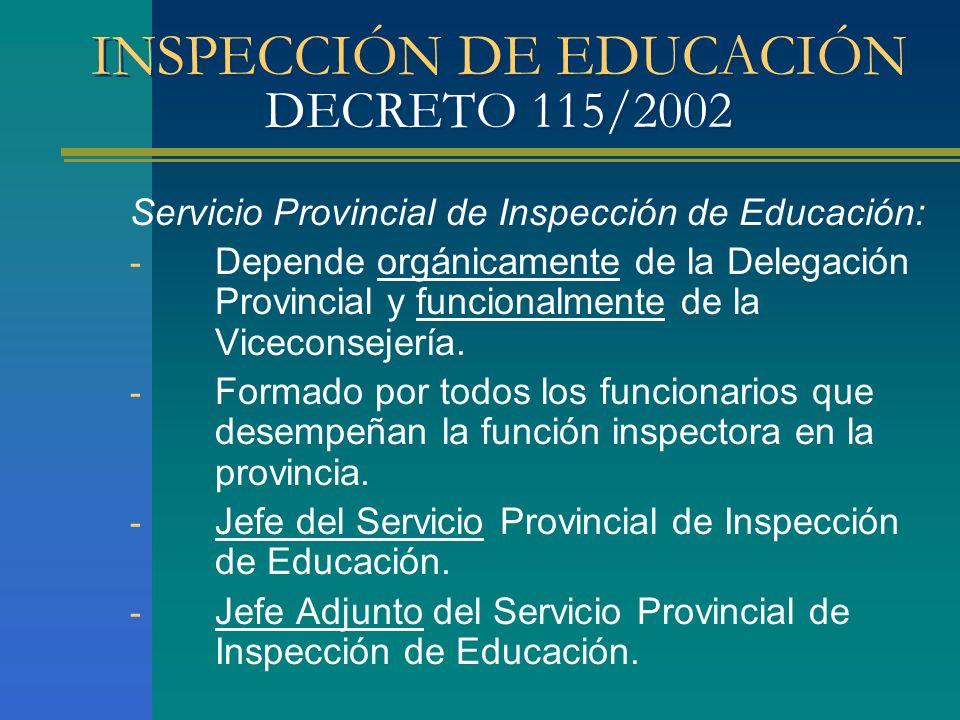 INSPECCIÓN DE EDUCACIÓN DECRETO 115/2002 Servicio Provincial de Inspección de Educación: - Depende orgánicamente de la Delegación Provincial y funcion