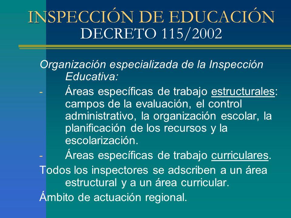INSPECCIÓN DE EDUCACIÓN DECRETO 115/2002 Organización especializada de la Inspección Educativa: - Áreas específicas de trabajo estructurales: campos d