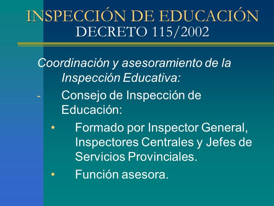 INSPECCIÓN DE EDUCACIÓN DECRETO 115/2002 Coordinación y asesoramiento de la Inspección Educativa: - Consejo de Inspección de Educación: Formado por In