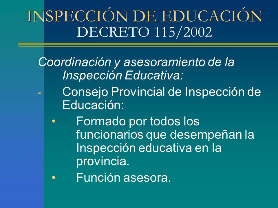 INSPECCIÓN DE EDUCACIÓN DECRETO 115/2002 Coordinación y asesoramiento de la Inspección Educativa: - Consejo Provincial de Inspección de Educación: For