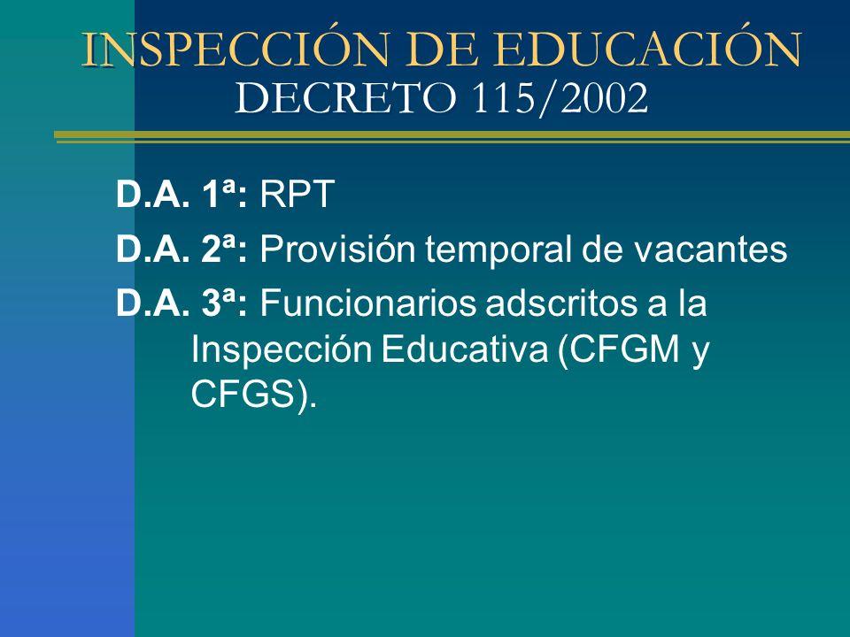 INSPECCIÓN DE EDUCACIÓN DECRETO 115/2002 D.A. 1ª: RPT D.A. 2ª: Provisión temporal de vacantes D.A. 3ª: Funcionarios adscritos a la Inspección Educativ