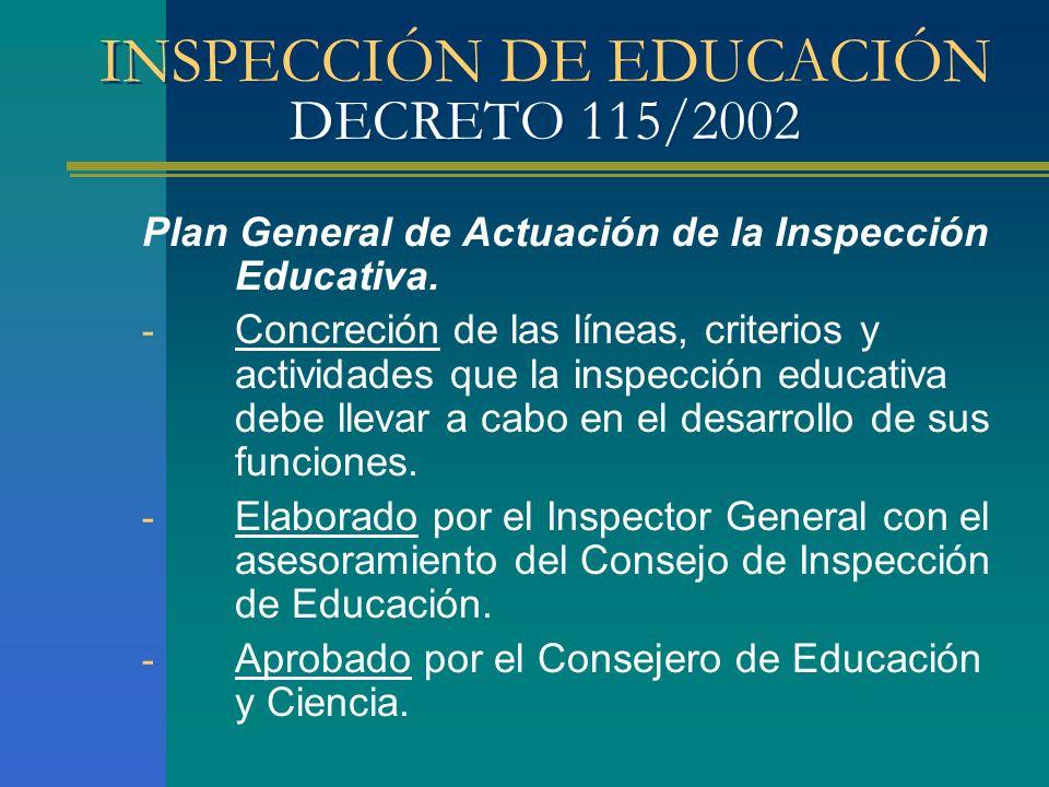 INSPECCIÓN DE EDUCACIÓN DECRETO 115/2002 Plan General de Actuación de la Inspección Educativa. - Concreción de las líneas, criterios y actividades que