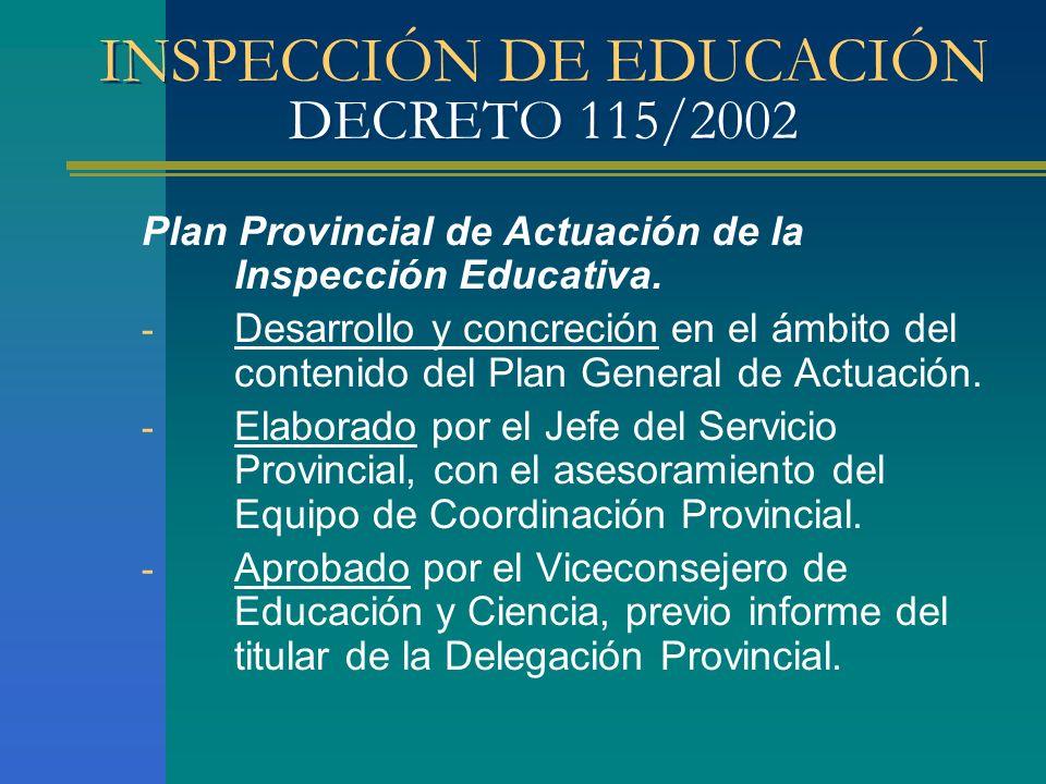 INSPECCIÓN DE EDUCACIÓN DECRETO 115/2002 Plan Provincial de Actuación de la Inspección Educativa. - Desarrollo y concreción en el ámbito del contenido