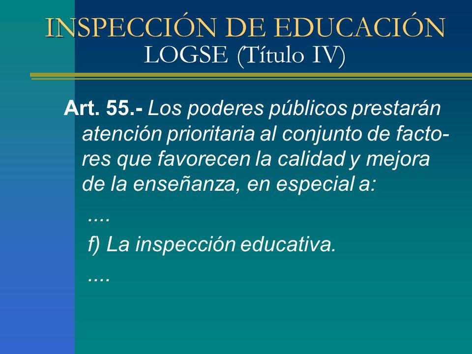 INSPECCIÓN DE EDUCACIÓN LOGSE (Título IV) Art. 55.- Los poderes públicos prestarán atención prioritaria al conjunto de facto- res que favorecen la cal