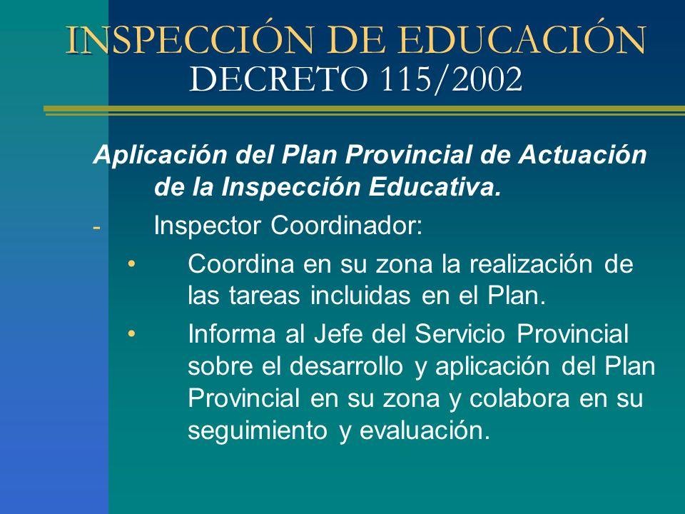INSPECCIÓN DE EDUCACIÓN DECRETO 115/2002 Aplicación del Plan Provincial de Actuación de la Inspección Educativa. - Inspector Coordinador: Coordina en