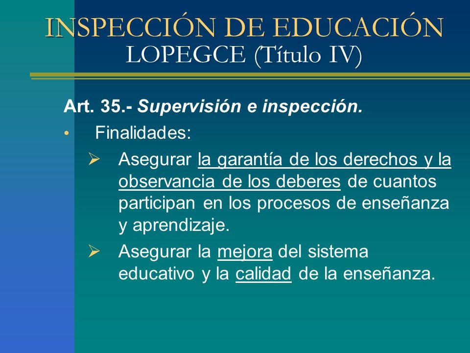 INSPECCIÓN DE EDUCACIÓN LOPEGCE (Título IV) Art. 35.- Supervisión e inspección. Finalidades: Asegurar la garantía de los derechos y la observancia de