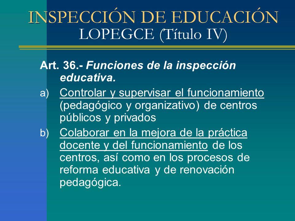 INSPECCIÓN DE EDUCACIÓN LOPEGCE (Título IV) Art. 36.- Funciones de la inspección educativa. a) Controlar y supervisar el funcionamiento (pedagógico y