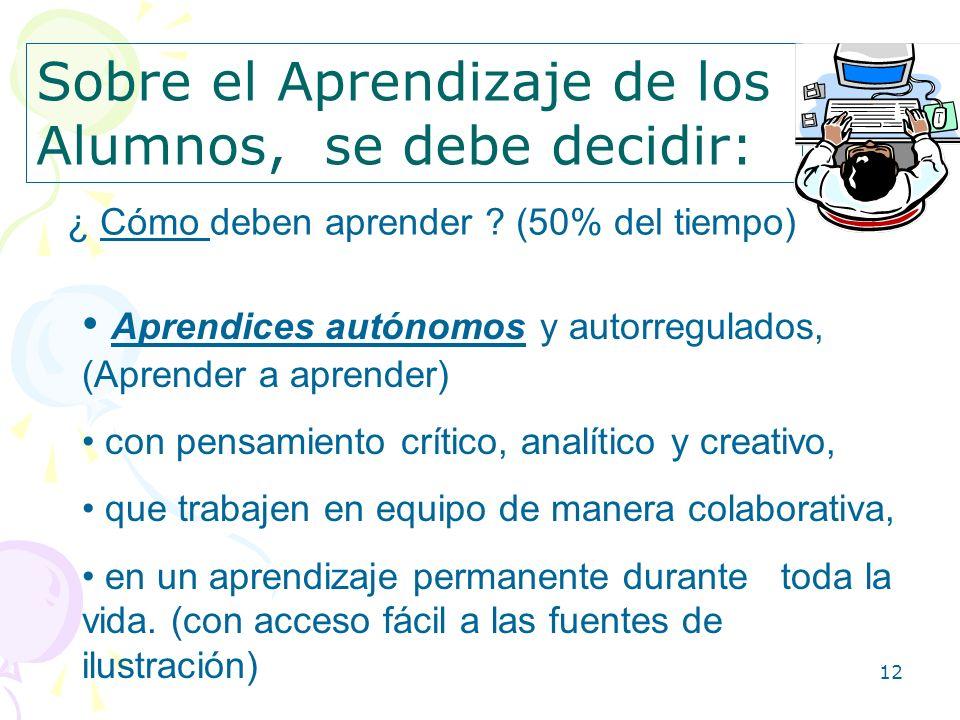 12 Sobre el Aprendizaje de los Alumnos, se debe decidir: ¿ Cómo deben aprender ? (50% del tiempo) Aprendices autónomos y autorregulados, (Aprender a a