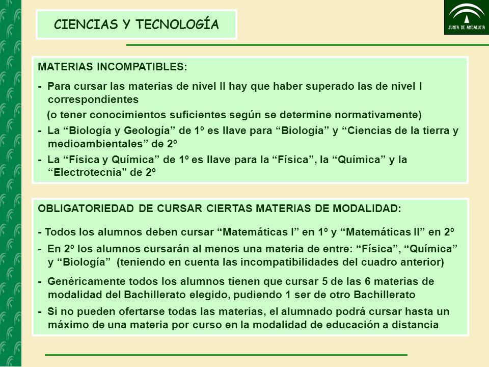 CIENCIAS Y TECNOLOGÍA MATERIAS INCOMPATIBLES: - Para cursar las materias de nivel II hay que haber superado las de nivel I correspondientes (o tener c