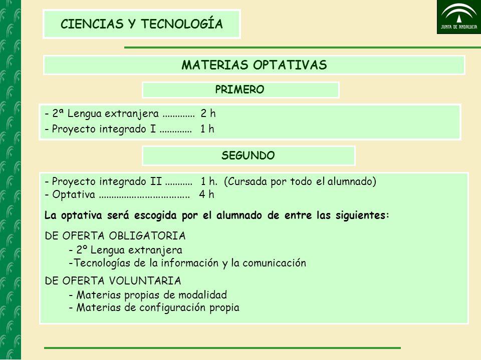 PRIMERO SEGUNDO CIENCIAS Y TECNOLOGÍA MATERIAS OPTATIVAS - Proyecto integrado II........... 1 h. (Cursada por todo el alumnado) - Optativa............