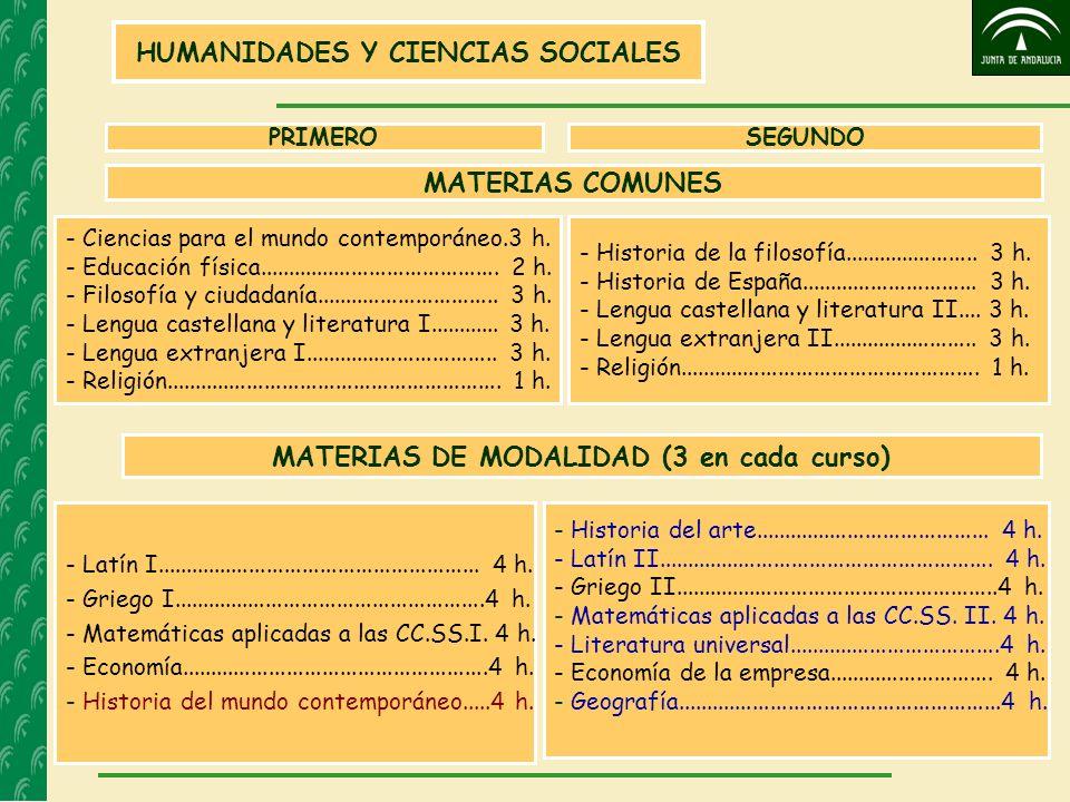 PRIMEROSEGUNDO HUMANIDADES Y CIENCIAS SOCIALES MATERIAS COMUNES - Ciencias para el mundo contemporáneo.3 h. - Educación física........................