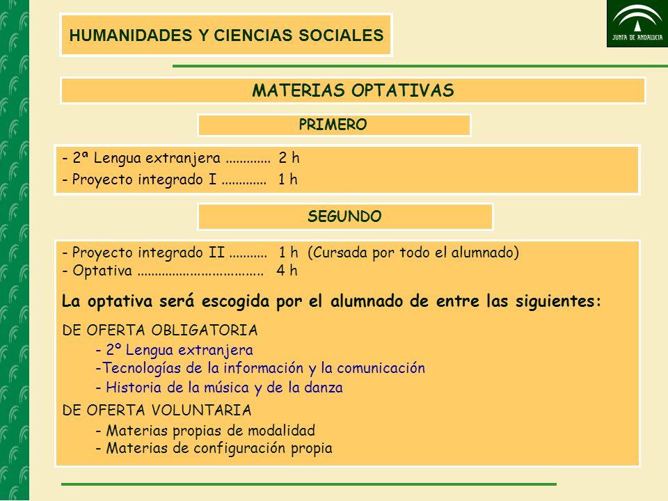 PRIMERO SEGUNDO HUMANIDADES Y CIENCIAS SOCIALES MATERIAS OPTATIVAS - Proyecto integrado II........... 1 h (Cursada por todo el alumnado) - Optativa...