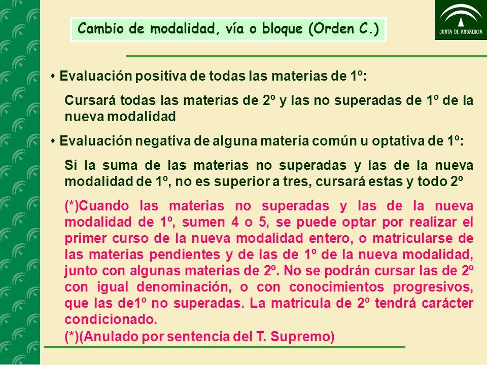 Cambio de modalidad, vía o bloque (Orden C.) Evaluación positiva de todas las materias de 1º: Cursará todas las materias de 2º y las no superadas de 1