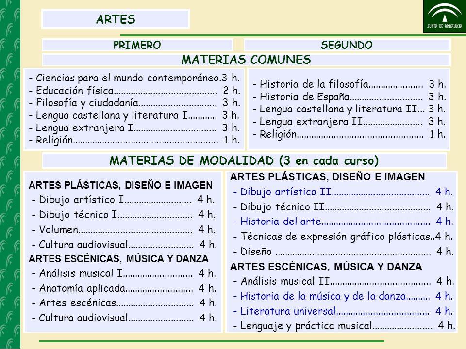 PRIMEROSEGUNDO ARTES MATERIAS COMUNES - Ciencias para el mundo contemporáneo.3 h. - Educación física......................................... 2 h. - F