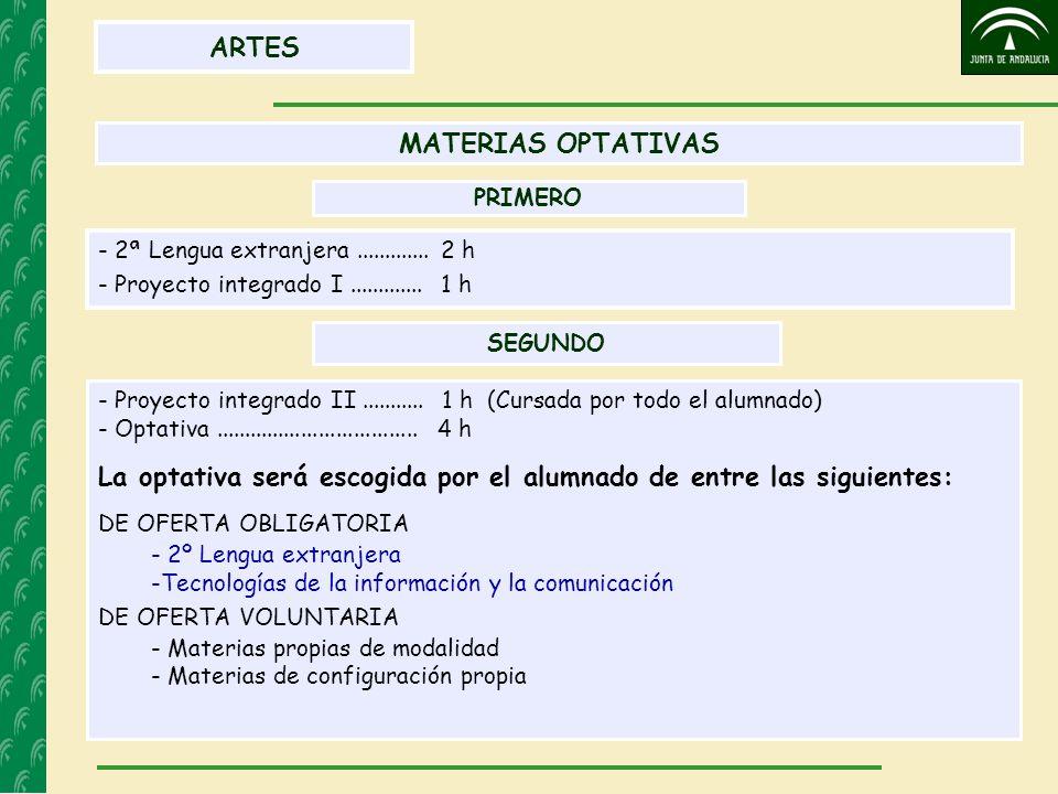 PRIMERO SEGUNDO ARTES MATERIAS OPTATIVAS - Proyecto integrado II........... 1 h (Cursada por todo el alumnado) - Optativa.............................