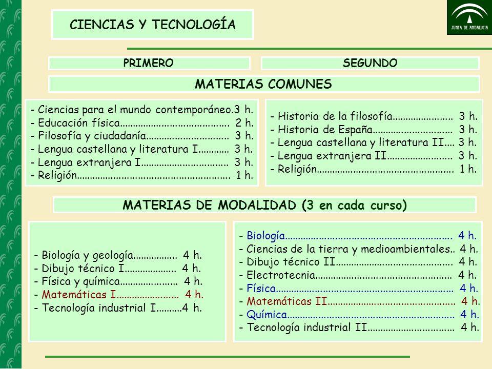 PRIMEROSEGUNDO CIENCIAS Y TECNOLOGÍA MATERIAS COMUNES - Ciencias para el mundo contemporáneo.3 h. - Educación física..................................