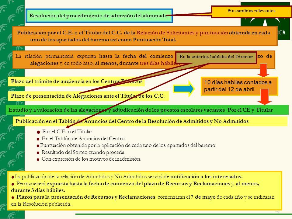 14 Resolución del procedimiento de admisión del alumnado Publicación por el C.E. o el Titular del C.C. de la Relación de Solicitantes y puntuación obt