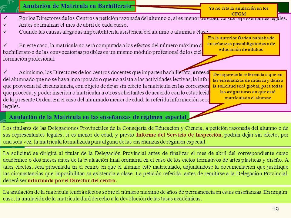 19 Anulación de Matrícula en Bachillerato Por los Directores de los Centros a petición razonada del alumno o, si es menor de edad, de sus representantes legales.