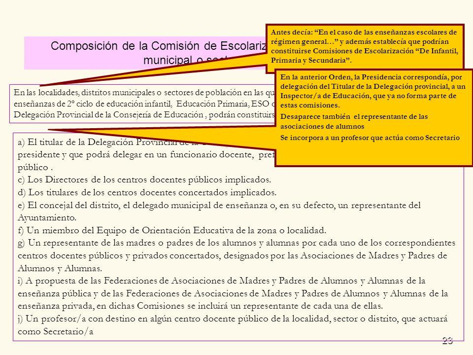 23 Composición de la Comisión de Escolarización de localidad, distrito municipal o sector de población. En las localidades, distritos municipales o se
