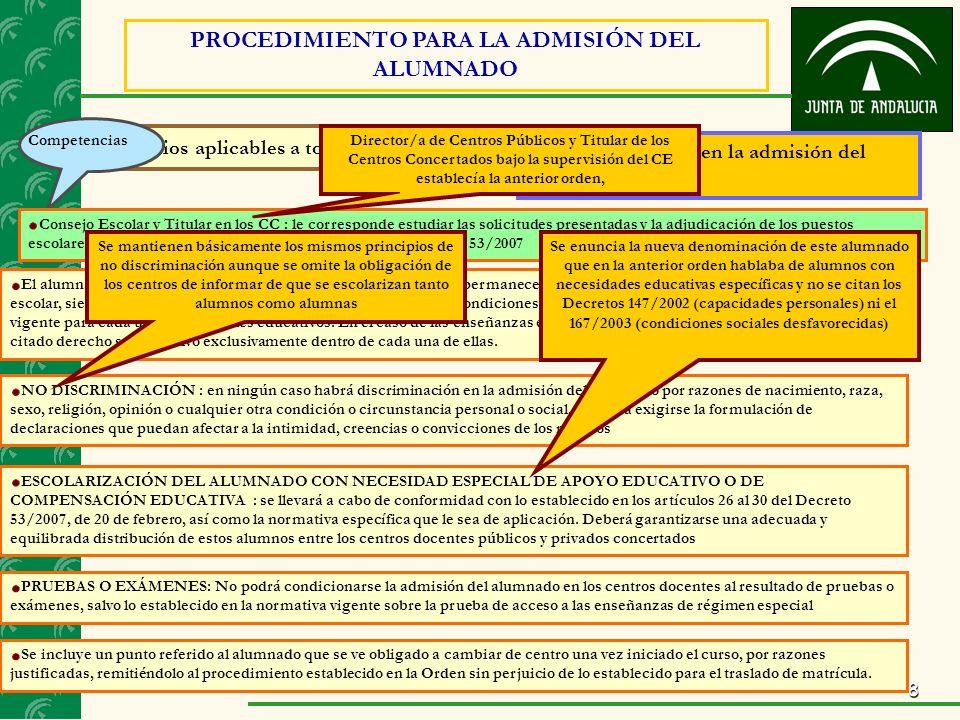 8 PROCEDIMIENTO PARA LA ADMISIÓN DEL ALUMNADO Criterios aplicables a todas las enseñanzas Criterios generales en la admisión del alumnado. Competencia