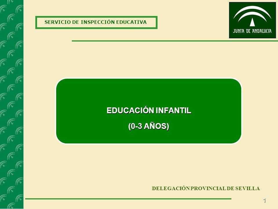 1 SERVICIO DE INSPECCIÓN EDUCATIVA DELEGACIÓN PROVINCIAL DE SEVILLA EDUCACIÓN INFANTIL (0-3 AÑOS)