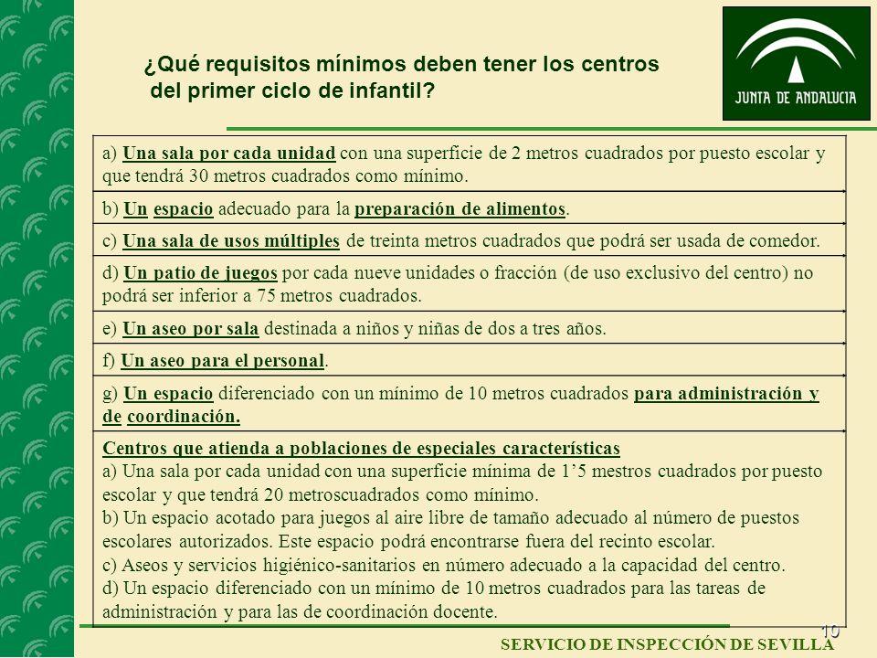 10 SERVICIO DE INSPECCIÓN DE SEVILLA ¿Qué requisitos mínimos deben tener los centros del primer ciclo de infantil? a) Una sala por cada unidad con una