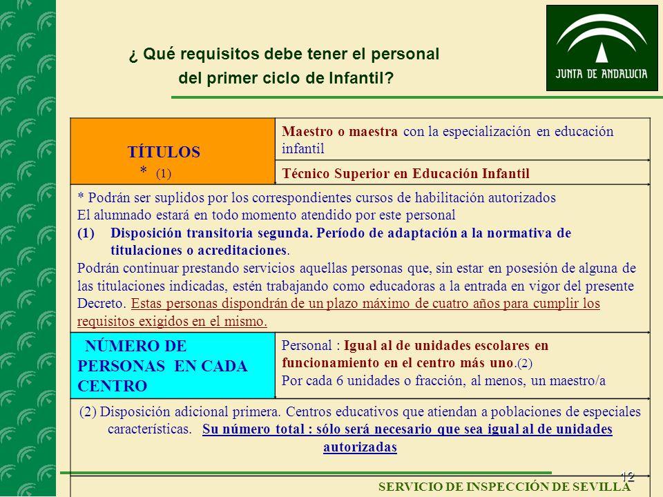 12 SERVICIO DE INSPECCIÓN DE SEVILLA ¿ Qué requisitos debe tener el personal del primer ciclo de Infantil? TÍTULOS * (1) Maestro o maestra con la espe