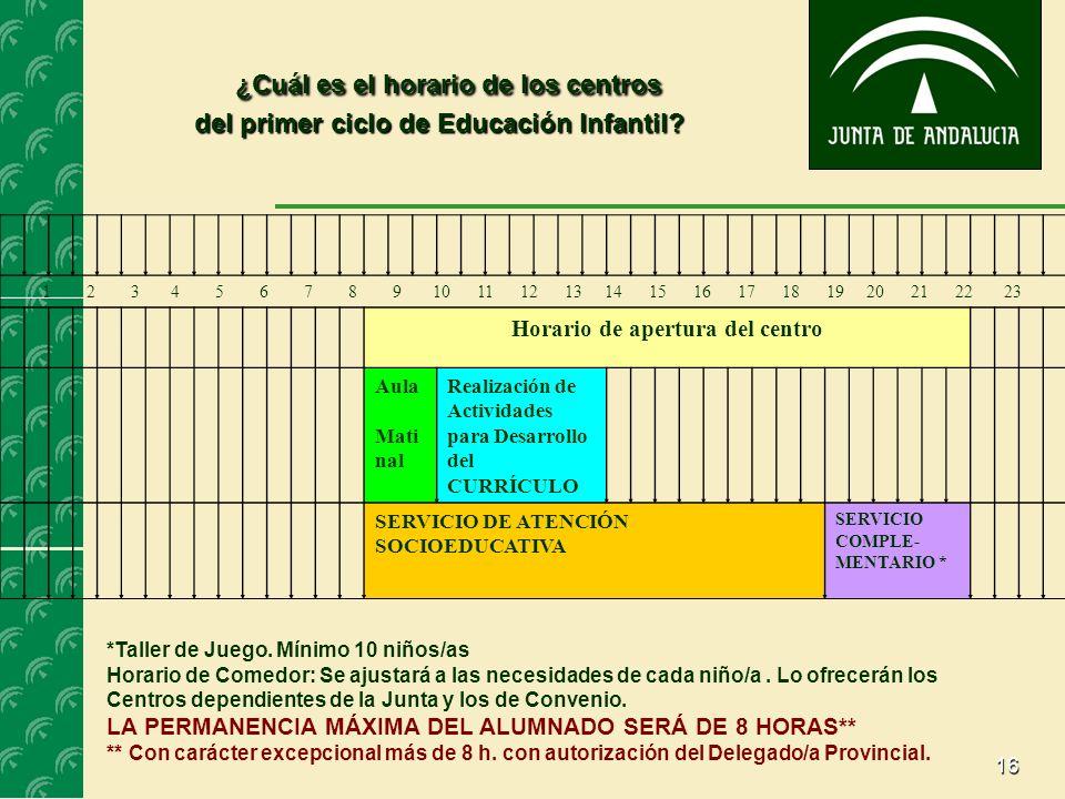 16 ¿Cuál es el horario de los centros del primer ciclo de Educación Infantil? ¿Cuál es el horario de los centros del primer ciclo de Educación Infanti