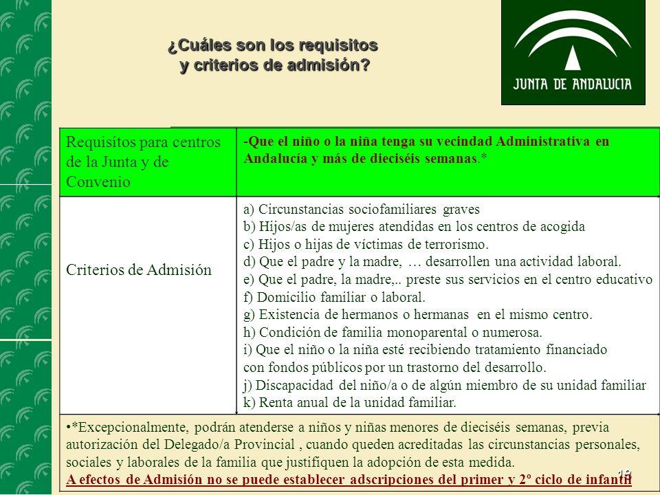 18 ¿Cuáles son los requisitos y criterios de admisión? Requisítos para centros de la Junta y de Convenio -Que el niño o la niña tenga su vecindad Admi