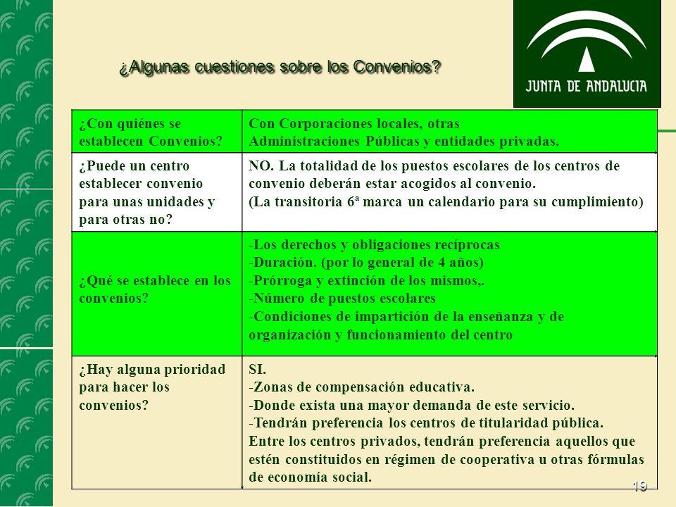 19 ¿Algunas cuestiones sobre los Convenios? ¿Con quiénes se establecen Convenios? Con Corporaciones locales, otras Administraciones Públicas y entidad
