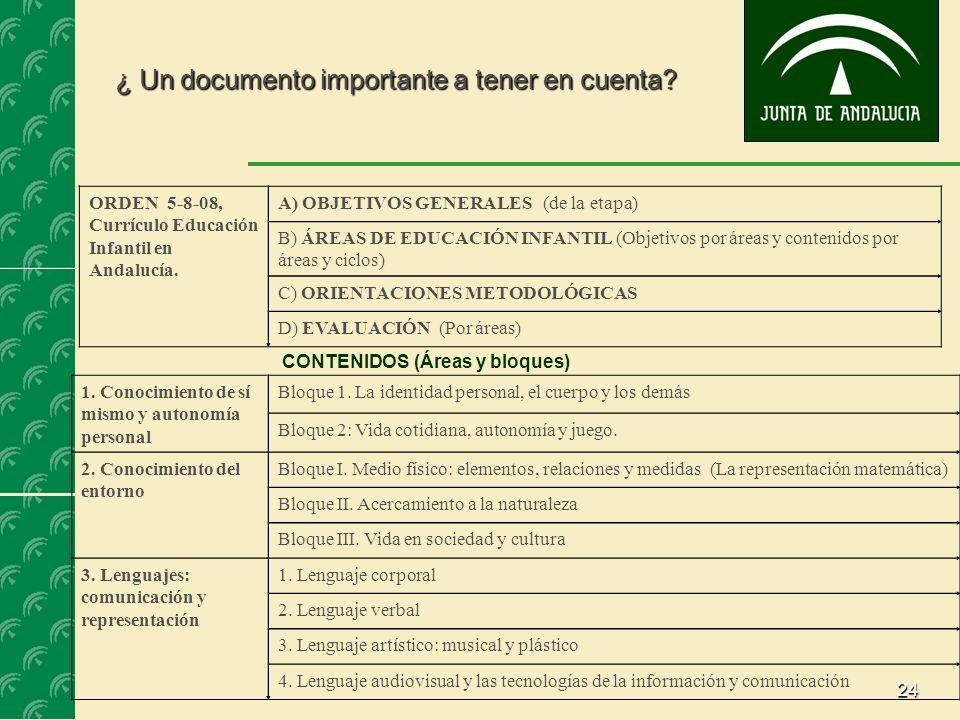 24 ¿ Un documento importante a tener en cuenta? ORDEN 5-8-08, Currículo Educación Infantil en Andalucía. A) OBJETIVOS GENERALES (de la etapa) B) ÁREAS