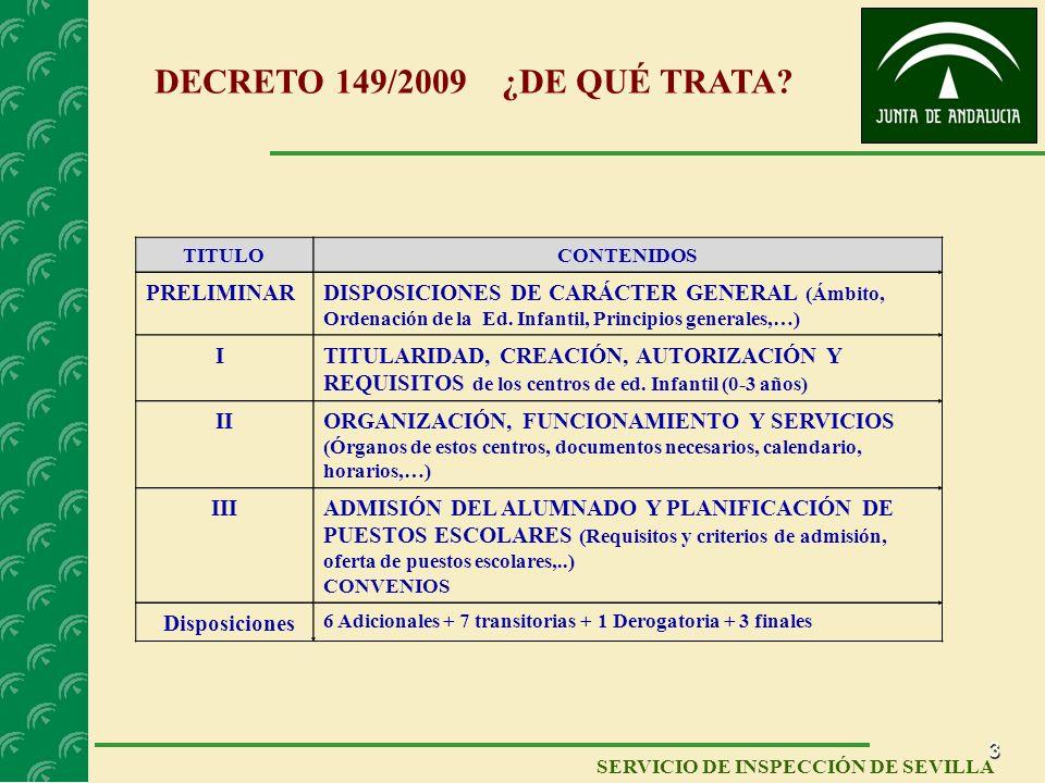 3 SERVICIO DE INSPECCIÓN DE SEVILLA DECRETO 149/2009 ¿DE QUÉ TRATA? TITULOCONTENIDOS PRELIMINARDISPOSICIONES DE CARÁCTER GENERAL (Ámbito, Ordenación d