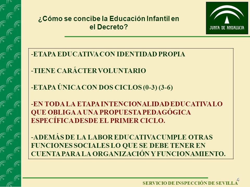 4 SERVICIO DE INSPECCIÓN DE SEVILLA -ETAPA EDUCATIVA CON IDENTIDAD PROPIA -TIENE CARÁCTER VOLUNTARIO -ETAPA ÚNICA CON DOS CICLOS (0-3) (3-6) -EN TODA
