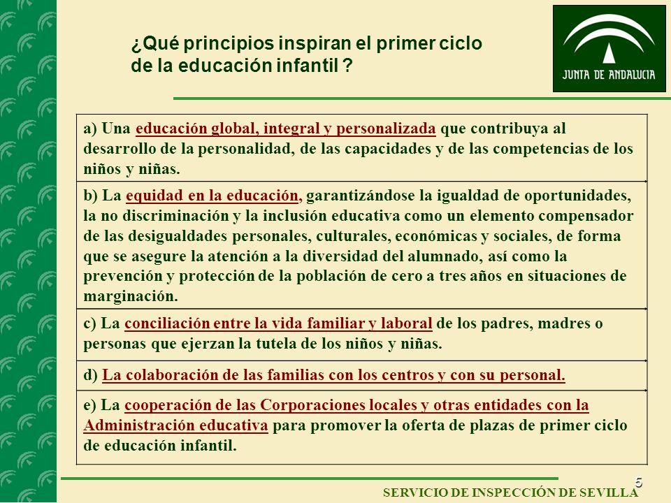 5 SERVICIO DE INSPECCIÓN DE SEVILLA ¿Qué principios inspiran el primer ciclo de la educación infantil ? a) Una educación global, integral y personaliz
