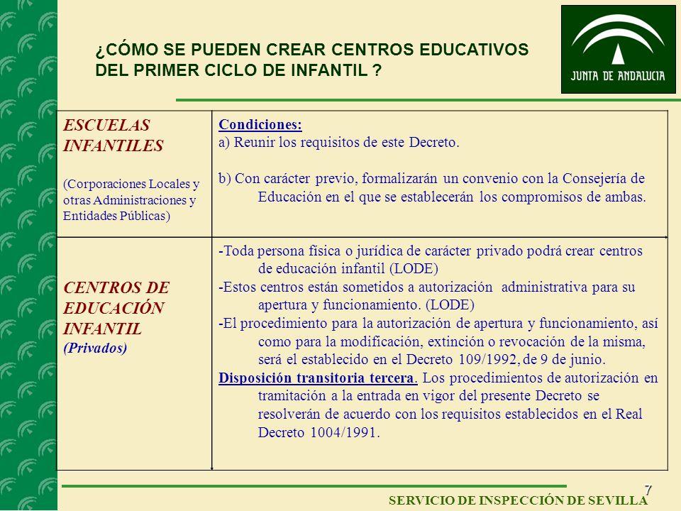 7 SERVICIO DE INSPECCIÓN DE SEVILLA ¿CÓMO SE PUEDEN CREAR CENTROS EDUCATIVOS DEL PRIMER CICLO DE INFANTIL ? ESCUELAS INFANTILES (Corporaciones Locales