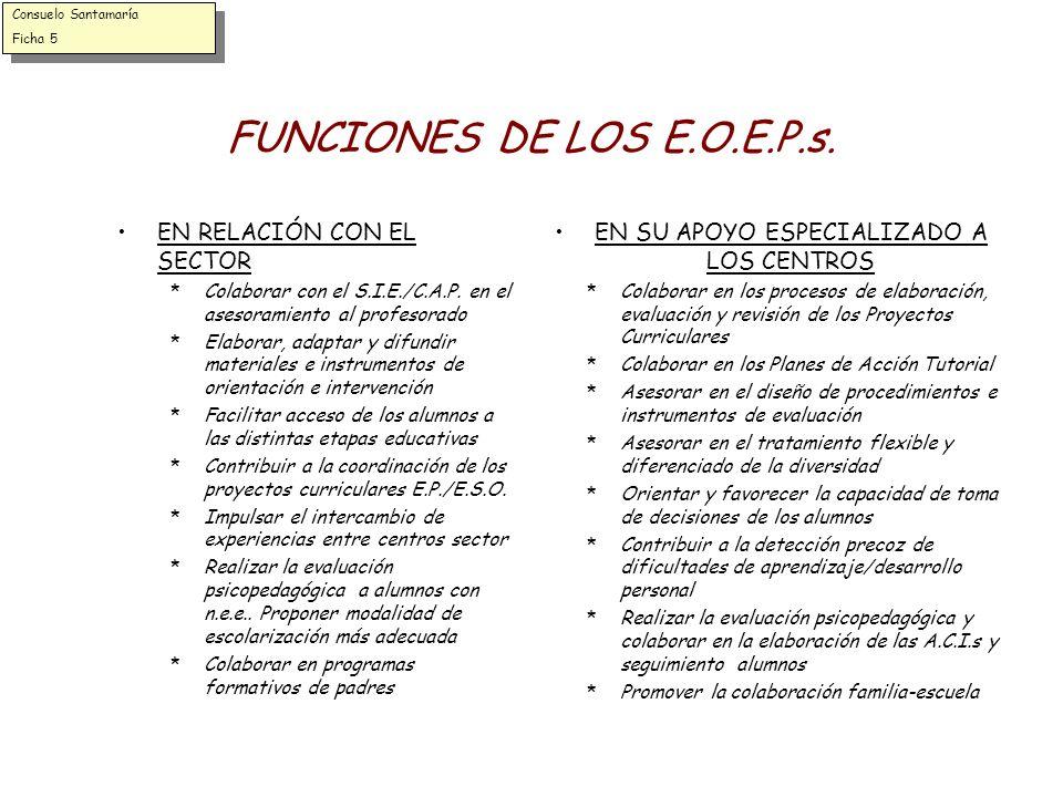 FUNCIONES DE LOS E.O.E.P.s.EN RELACIÓN CON EL SECTOR *Colaborar con el S.I.E./C.A.P.