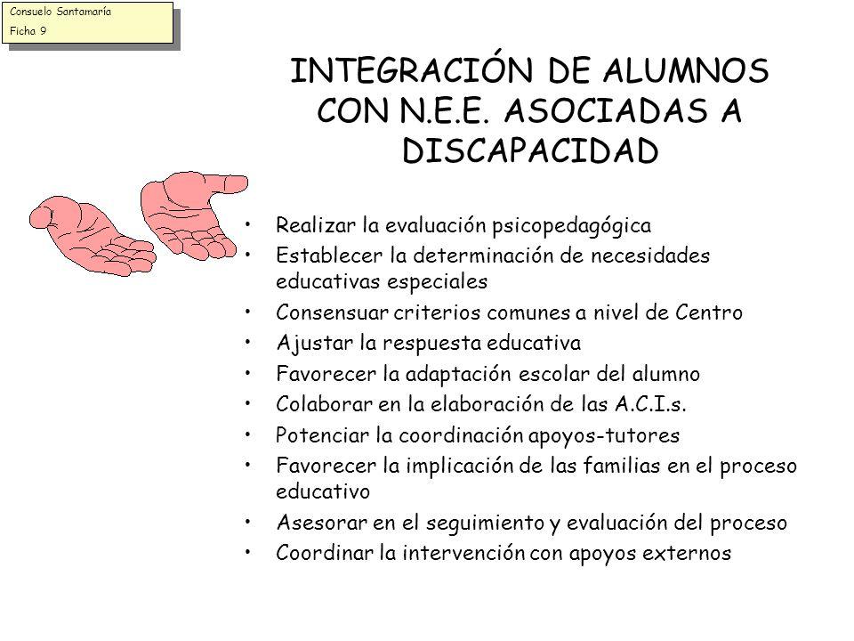 INTEGRACIÓN DE ALUMNOS CON N.E.E.