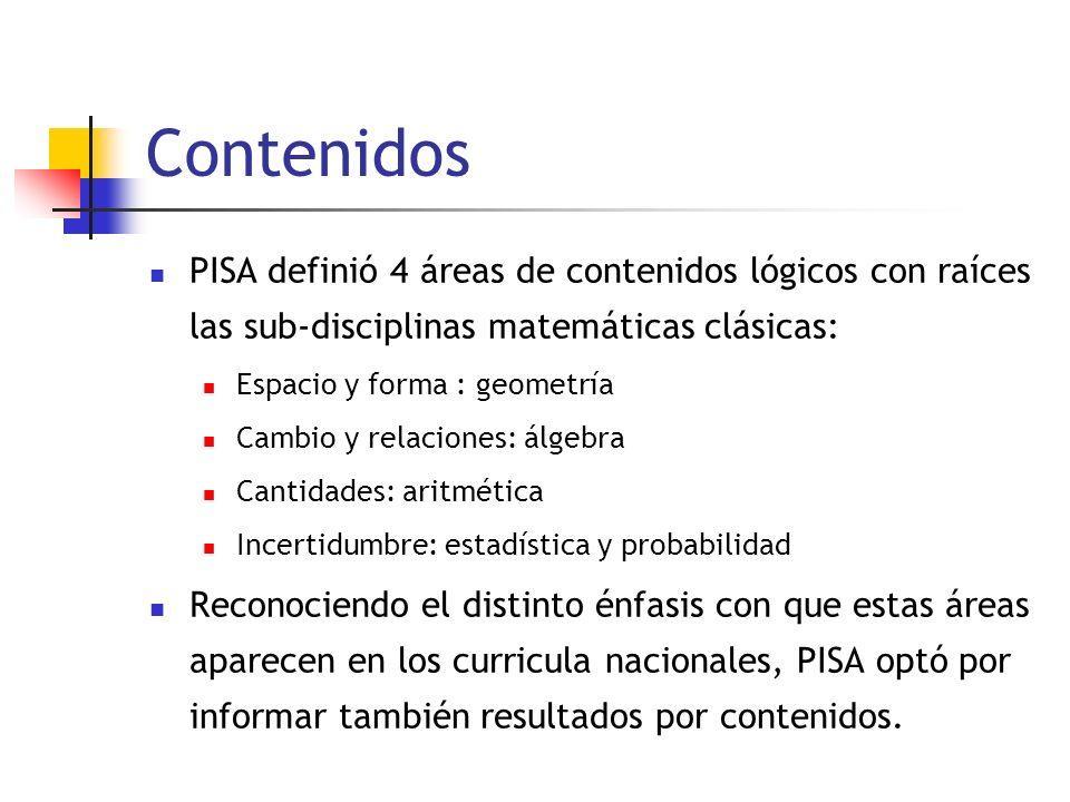 Contenidos PISA definió 4 áreas de contenidos lógicos con raíces las sub-disciplinas matemáticas clásicas: Espacio y forma : geometría Cambio y relaciones: álgebra Cantidades: aritmética Incertidumbre: estadística y probabilidad Reconociendo el distinto énfasis con que estas áreas aparecen en los curricula nacionales, PISA optó por informar también resultados por contenidos.